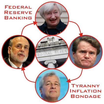 Federal Reserve Banking