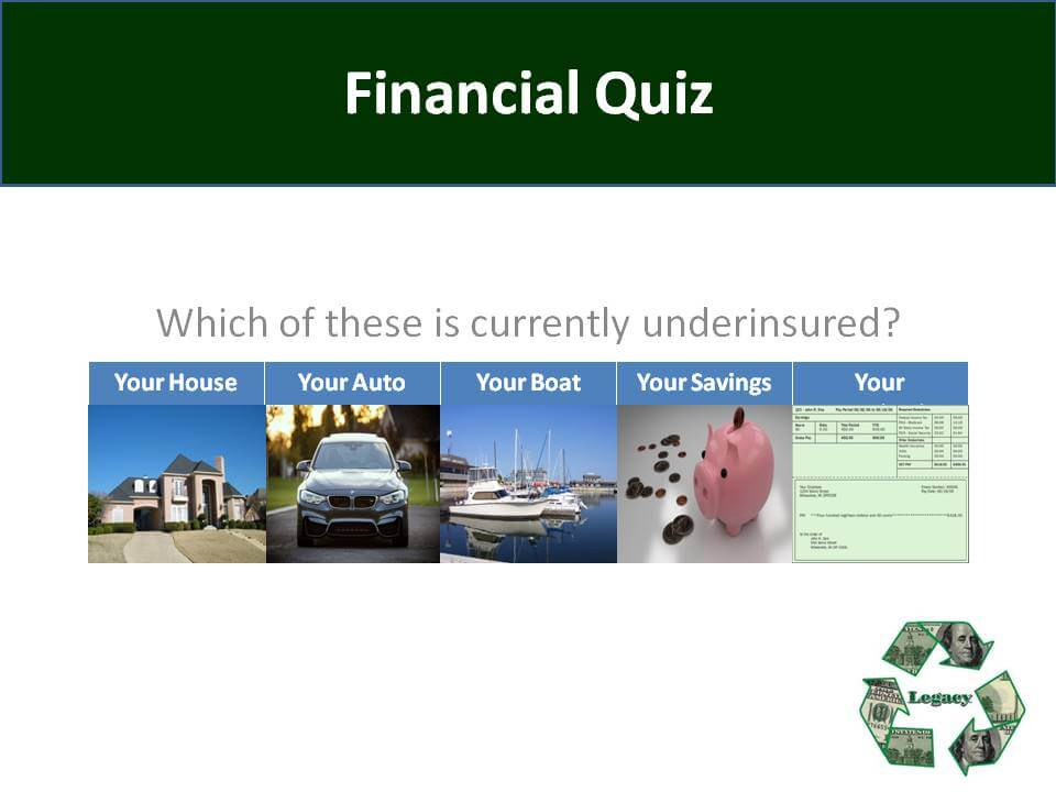 questions on asset classes and financial The investor questionnaire is designed to help you decide how to allocate your assets among different asset classes (stocks, bonds, and short-term reserves.